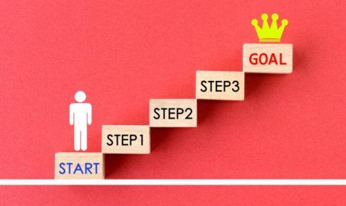 目標を達成する